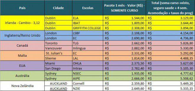 essencial2014-tabela1