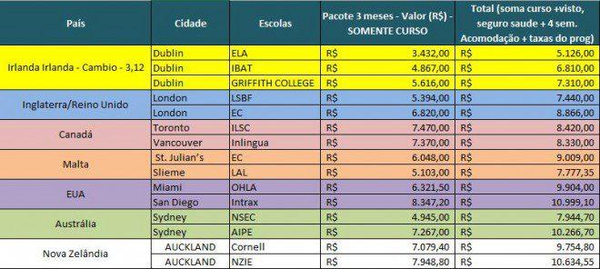 essencial2014-tabela2