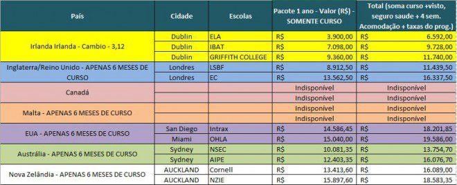 essencial2014-tabela3