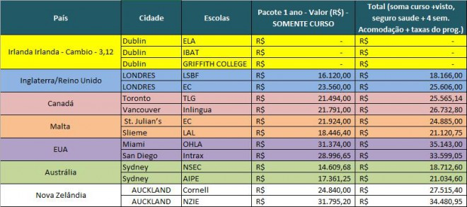 essencial2014-tabela4