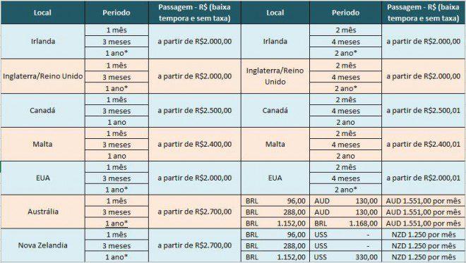 essencial2014-tabela5