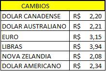 essencial2014-tabela6cambio