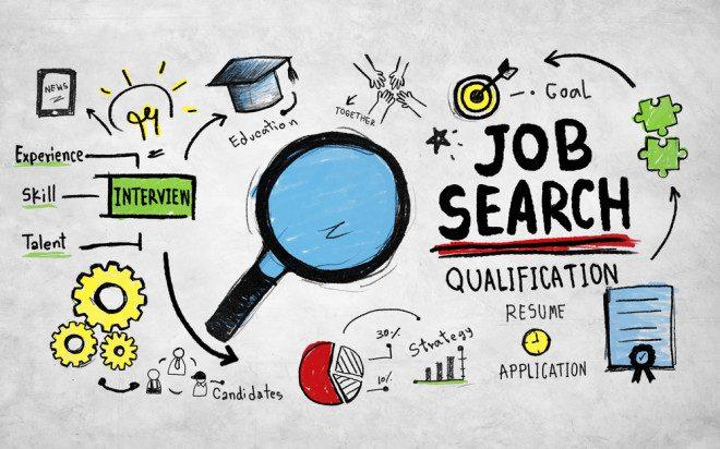 Estratégias importantes na hora de buscar trabalho na Irlanda. Foto: Shutterstock