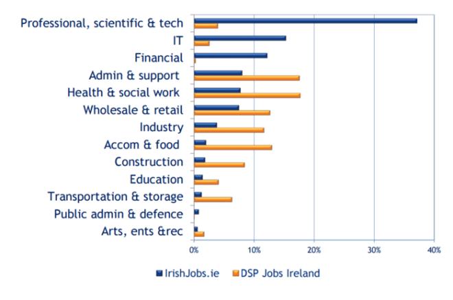 Gráfico_empregos
