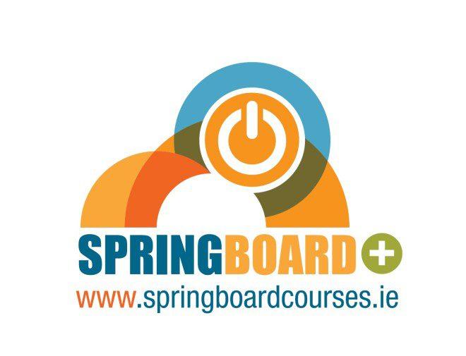 Reprodução: Springboard