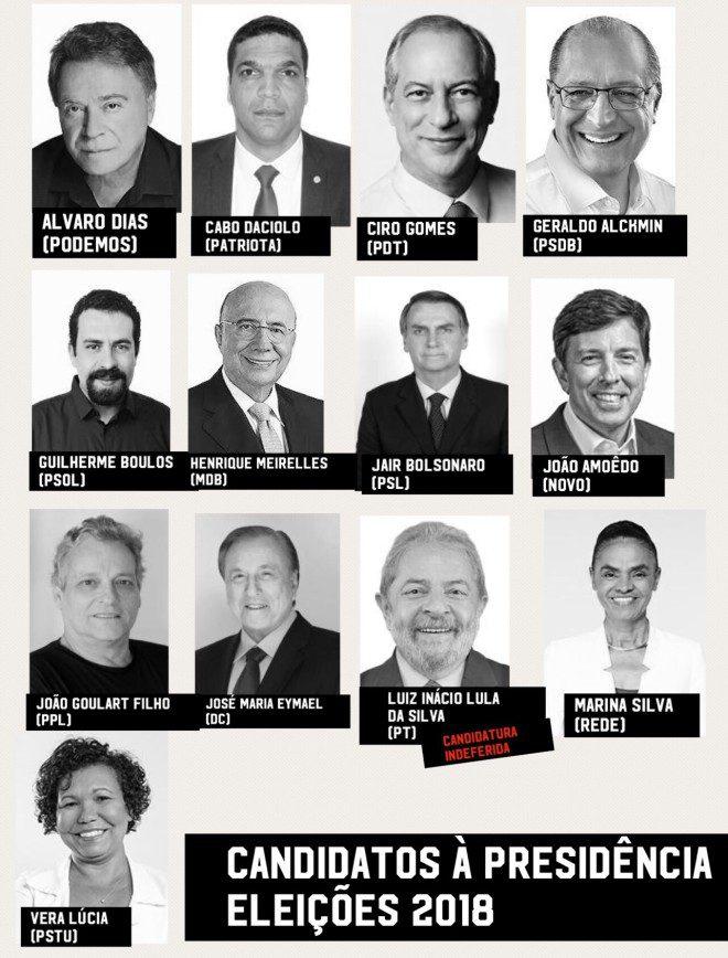 Candidaturas registradas no TSE para a disputa pela presidência do Brasil em 2018