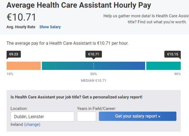 Faixa salarial de um cuidador varia com a experiência. Fonte: www.payscale.com
