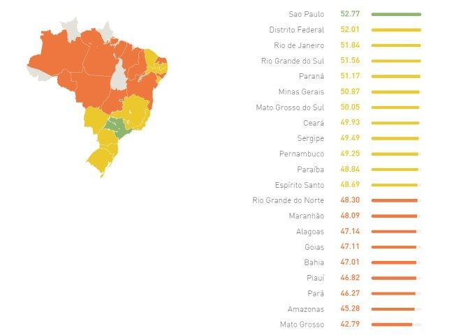 No index internacional Brasil desponta com nível baixo de proficiência na língua inglesa. Fonte: EF